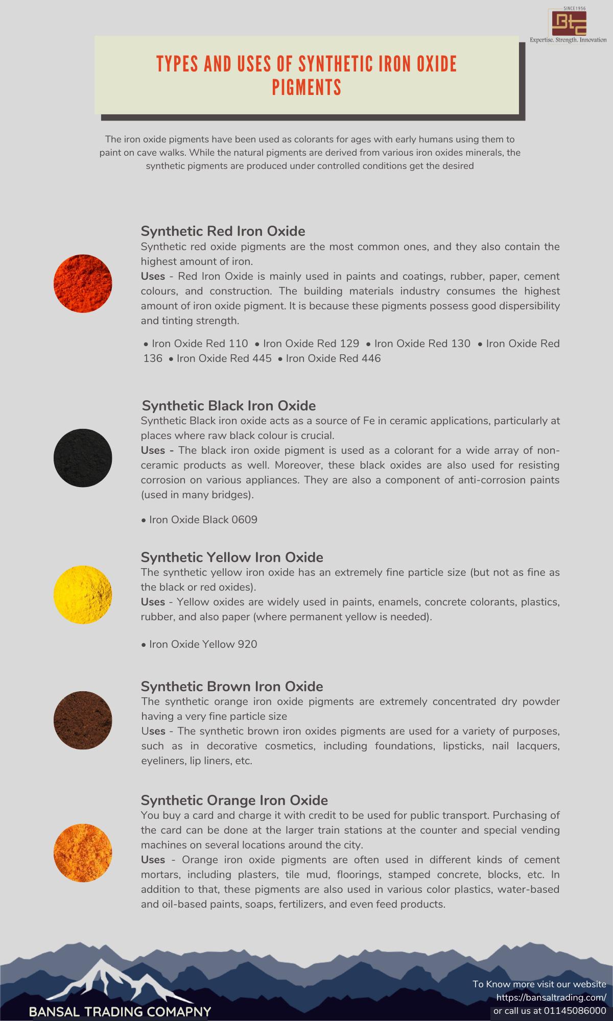 iron oxide infographic