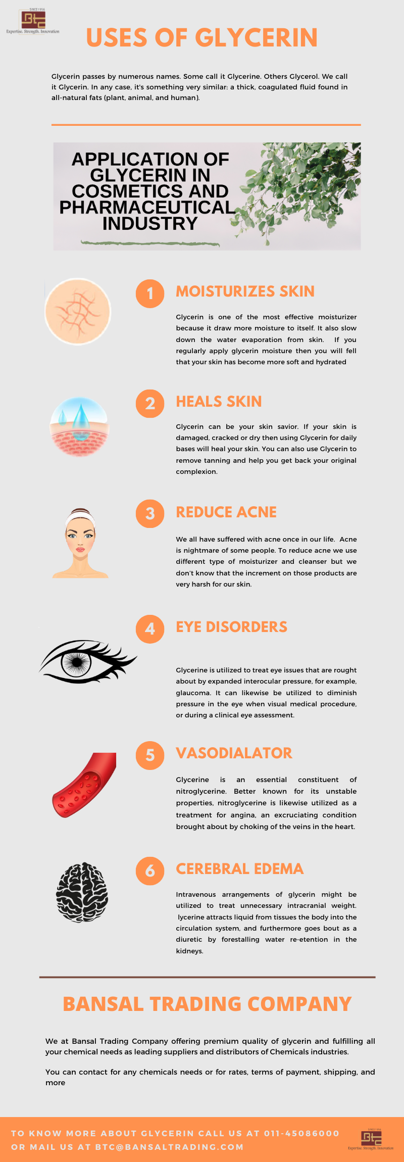 Glycerin Infographic